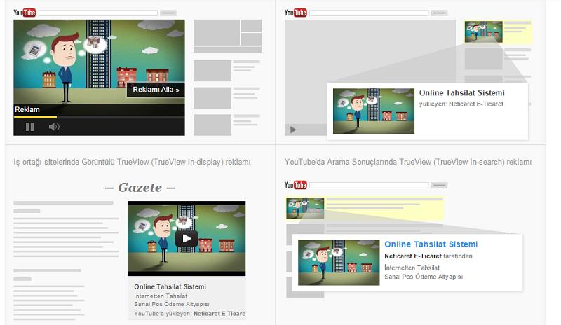 youtube-reklam-onaylama