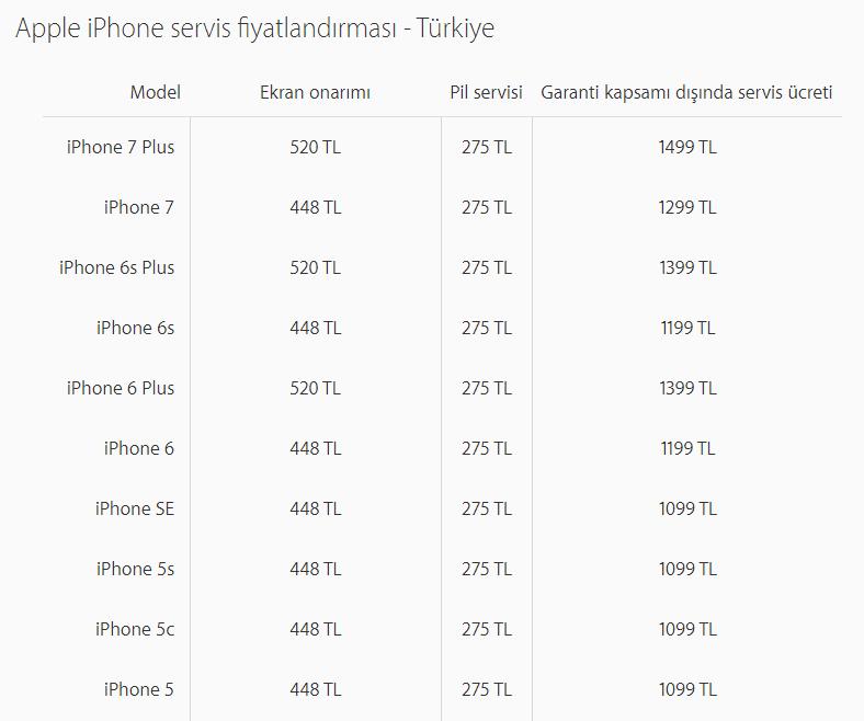 iphone-ekran-degisimi-ucretleri